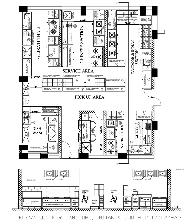 Industrial Kitchen Layout Plan: Restaurant & Hotel Kitchen Equipment